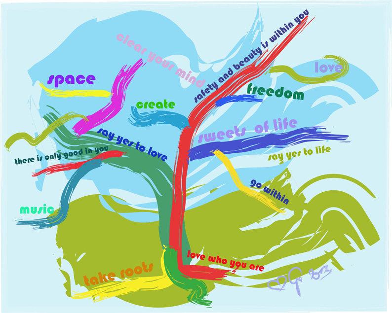 Digitaal schilderij van boom ADHD Tree